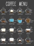 Tipos diferentes do café proporções Imagem de Stock