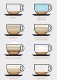 Tipos do café Fotografia de Stock Royalty Free