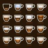 Tipos do café ajustados Foto de Stock Royalty Free