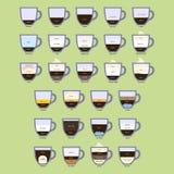 Tipos do café e sua preparação Fotos de Stock Royalty Free