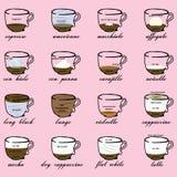 Tipos do café proporções r Fotos de Stock