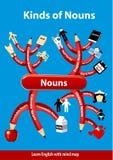 Tipos dos substantivos Imagens de Stock
