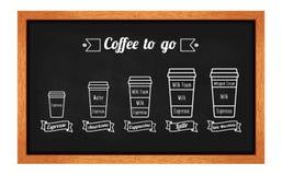 Tipos y receta de Coffe Línea blanca iconos en la pizarra Foto de archivo