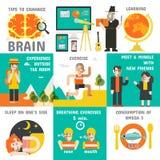 Tipps, zum des Gehirns, Illustrationsvektor, wie zum Gehirn leistungsfähig zu erhöhen Lizenzfreie Stockbilder
