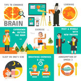 Tips to Enhance Brain, Illustrations vector, how to the brain efficiently. Royalty Free Stock Images