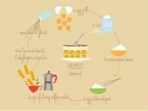 Tiramisu recipe Royalty Free Stock Photos