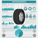Tire Infographic Set Royalty Free Stock Photography