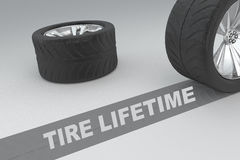 Tire Lifetime concept. 3D illustration of TIRE LIFETIME title with two tires as a background Stock Photography