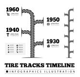 Tire tracks timeline infographics Stock Photo