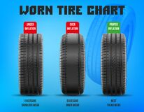 Free Tire Tread Problems. Change Time. Tire Tread Problems And Solutions Concept. Care Use Unsafe Tire, Not Safe For Use. Broken Tyre. Royalty Free Stock Image - 177933246