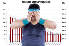 Tired man in weight loss program Stock Images