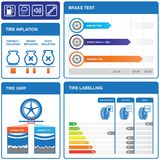 Tires. Infographic with tire grip, inflation, brake test, labelling and icons royalty free illustration