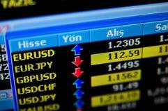 Tiro de tela da troca de moeda do mundo fotografia de stock