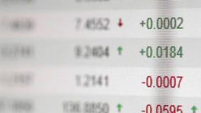 Tiro macro de figuras de troca realtime da bolsa de valores no tela de computador video estoque