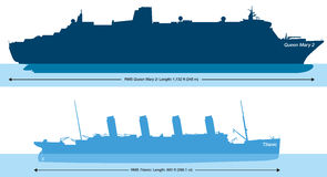 Titanic And Queen Mary 2 - Size Comparison And Dra Stock Photos