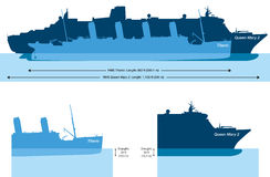 Titanic And Queen Mary 2 - Size Comparison And Dra Royalty Free Stock Image