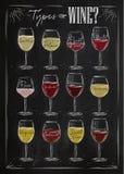 Tiza del vino del cartel Foto de archivo
