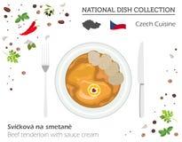 Tjeckisk kokkonst Europeisk nationell maträttsamling Nötköttfläskkarré stock illustrationer