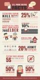 Téléphone portable conduisant des faits Infographics Photos stock