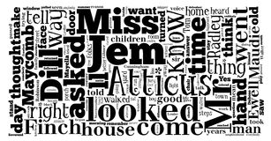 To Kill a Mockingbird, Word Cloud royalty free stock image