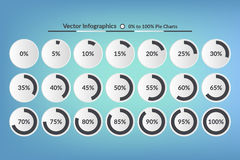 0 to 100 percent Pie Charts, percentage vector infographics Stock Images