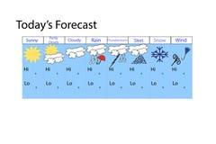 Todays forecast weather icon illustratrion stock illustration
