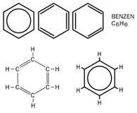 Todos os esquemas do benzeno, c6h6 Fotografia de Stock Royalty Free