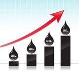 Toenemende olieprijs royalty-vrije illustratie