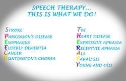 Toespraak therapie-toespraak Taalpathologie vector illustratie