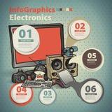 Toestellen van het malplaatje de infographic huis en elektronika in wijnoogst Royalty-vrije Stock Fotografie