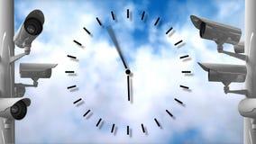 Toezichtcamera's en klok