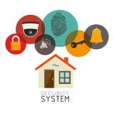 Toezichtveiligheidssysteem royalty-vrije illustratie
