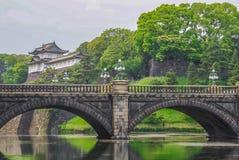 Tokyo en stad mellan historia och framtid arkivbilder