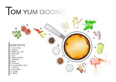 Tom Yum Goong or Thai Spicy and Sour Soup Royalty Free Stock Photos