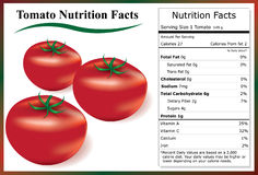Tomato nutrition Facts Royalty Free Stock Photos