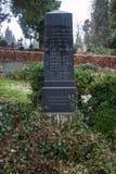 Tomb of Rudolf Lipschitz Stock Photos