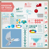 Tonga  infographics, statistical data, sights. Dove with olive  Stock Image