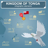Tonga  infographics, statistical data, sights. Dove with olive  Royalty Free Stock Images