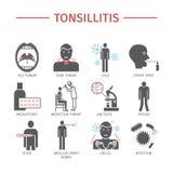 tonsillitis Sintomi, trattamento Icone impostate Segni di vettore per i grafici di web illustrazione di stock