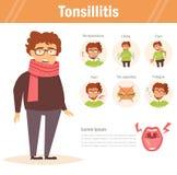 tonsillitis Vetor cartoon ilustração royalty free