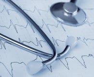 Tooll médical Photo stock
