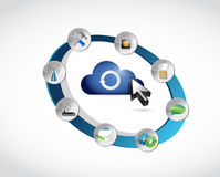 Tools cycle cloud computing illustration design Stock Image