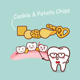 Tooth with cookie potato chips Royalty Free Stock Photo