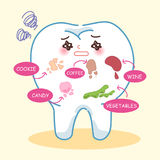 Tooth with decay problem Royalty Free Stock Photos