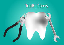 Tooth decay, Tooth decay treatments, tooth vector Royalty Free Stock Image