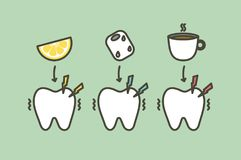 Tooth feeling sensitive teeth from cold ice, sour lemon and hot coffee drink Royalty Free Stock Photos