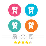 Tooth happy, sad and crying face icons. Royalty Free Stock Photos