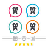 Tooth happy, sad and crying face icons. Stock Images