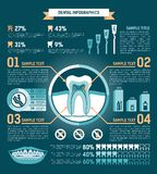 Tooth Infographic Royalty Free Stock Photo