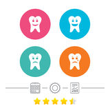 Tooth smile face icons. Happy, sad, cry. Stock Photo